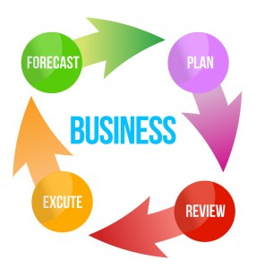 Diagram of business improvement
